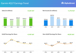 Garmin earnings 4Q17