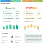 Dollar Tree first quarter 2018 earnings
