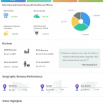 Salesforce.com first quarter 2019 earnings