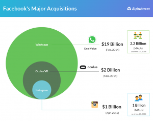 Facebook Q2 earnings preview