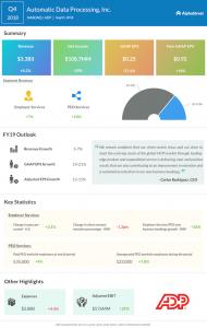 ADP fourth quarter 2018 earnings