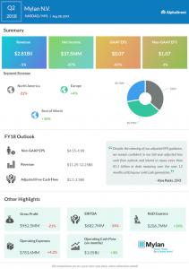Mylan second quarter 2018 earnings