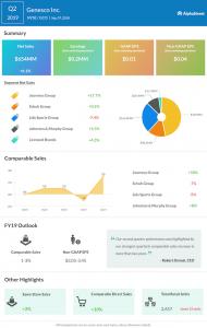 Genesco second quarter 2019 earnings
