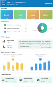 Amex third quarter 2018 Earnings Infographic