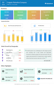 Colgate-Palmolive third quarter 2018 Earnings Infographic