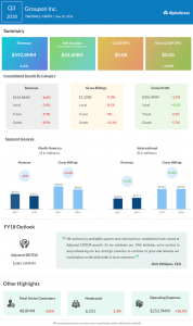 Groupon third quarter 2018 Earnings Infographic
