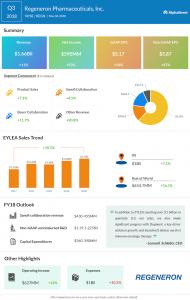Regeneron third quarter 2018 Earnings Infographic