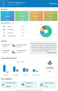 TJX third quarter 2019 Earnings Infographic