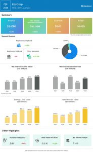 KeyCorp fourth quarter 2018 earnings infographic