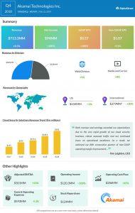 Akamai Technologies fourth quarter 2018 earnings infographic