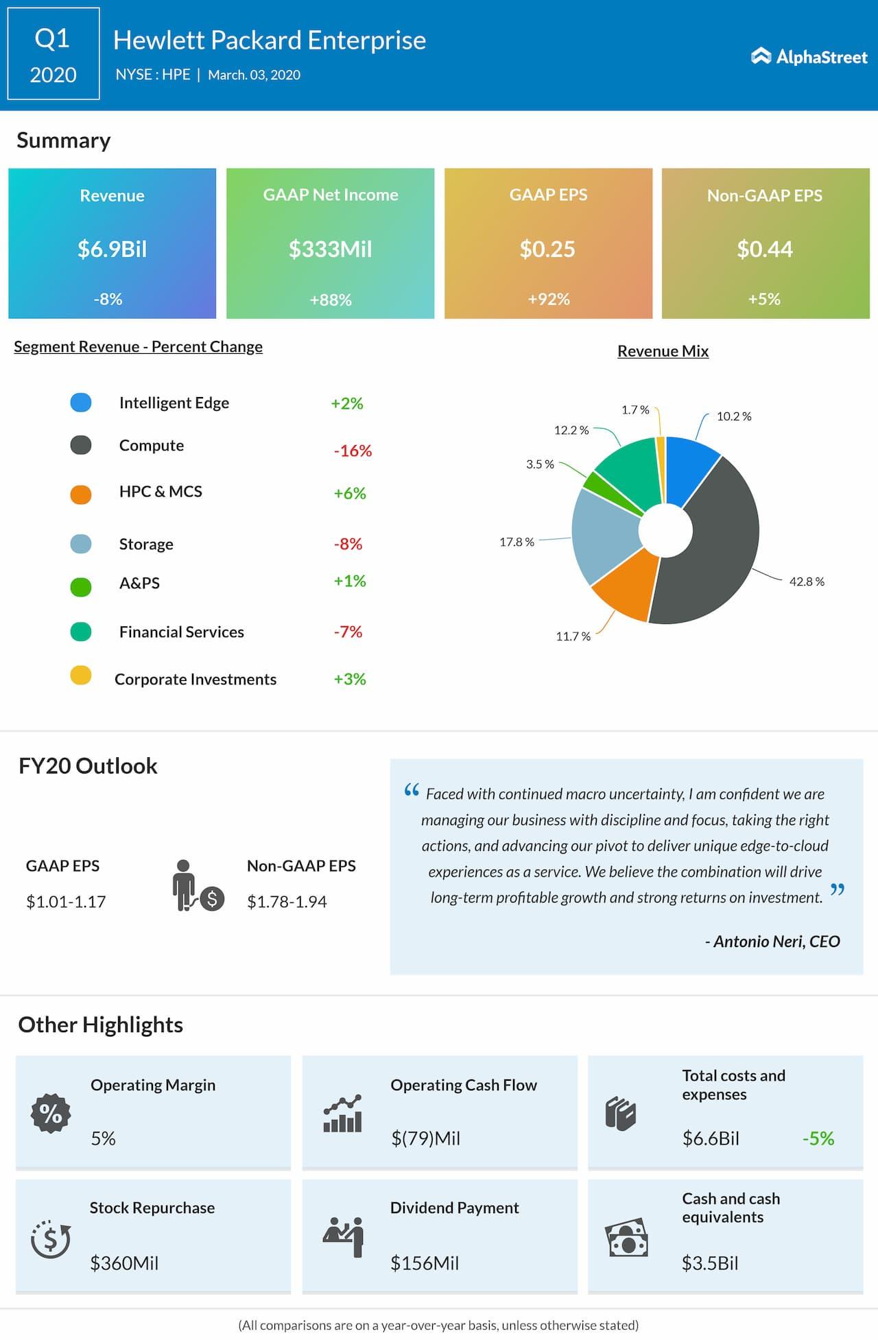 Market & Economy - cover