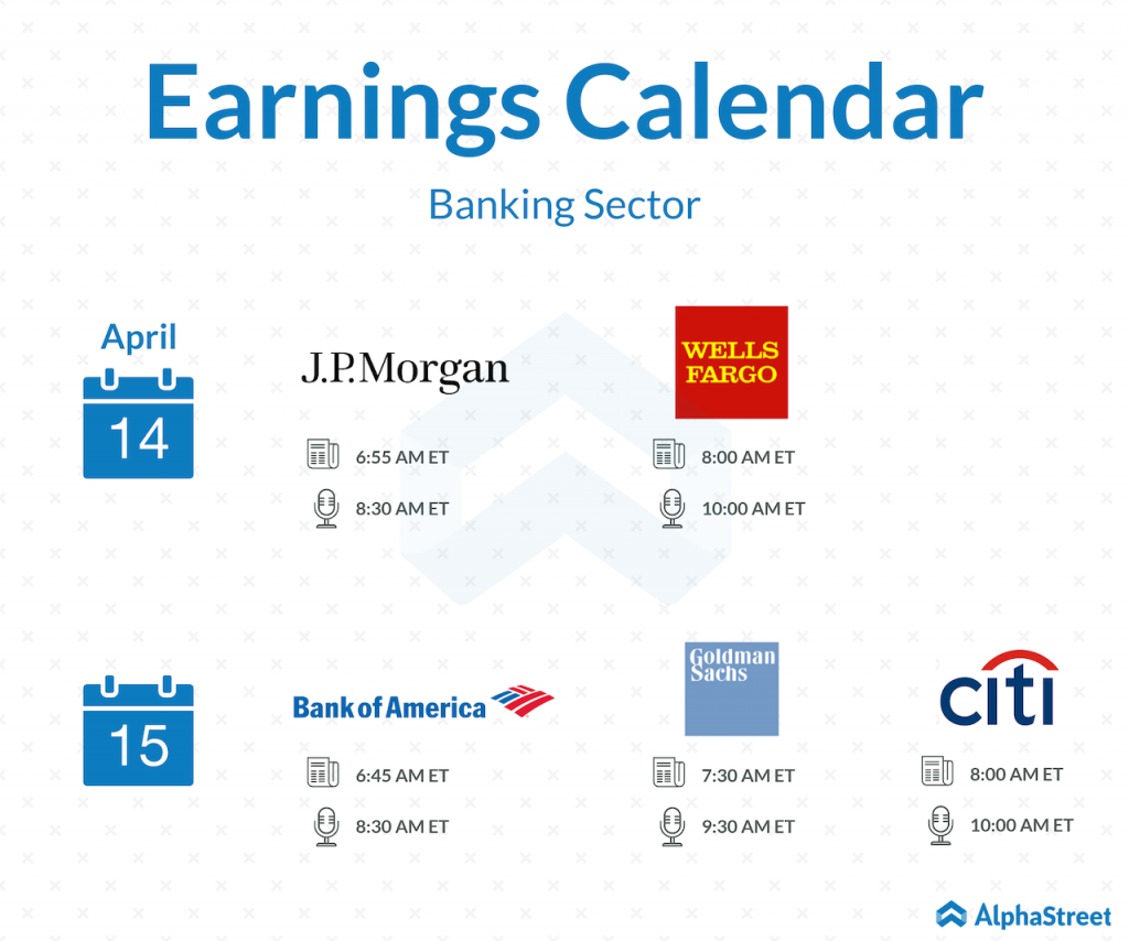 bank earnings calendar