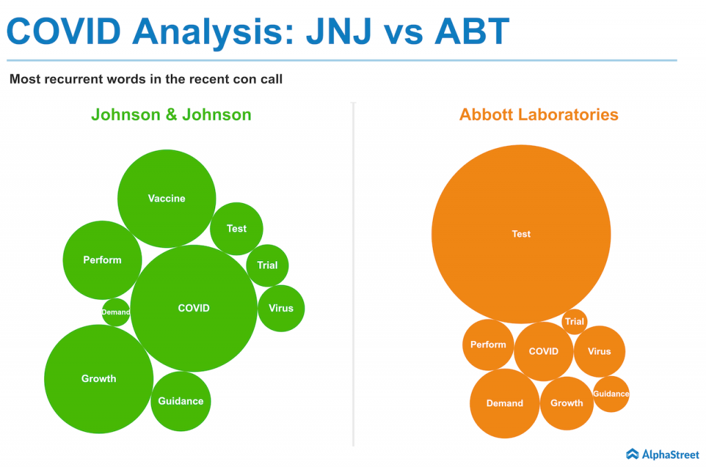 Covid heat map jnj abt