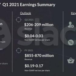 Slack Technologies (WORK) Q1 2020 earnings