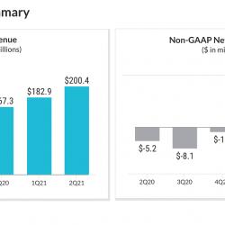 Okta Q2 2021 Earnings - Financial summary