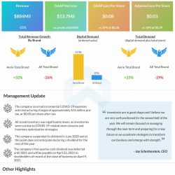 American Eagle Outfitters reports Q2 2020 earnings results