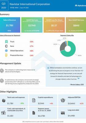 Navistar reports Q3 2020 earnings results