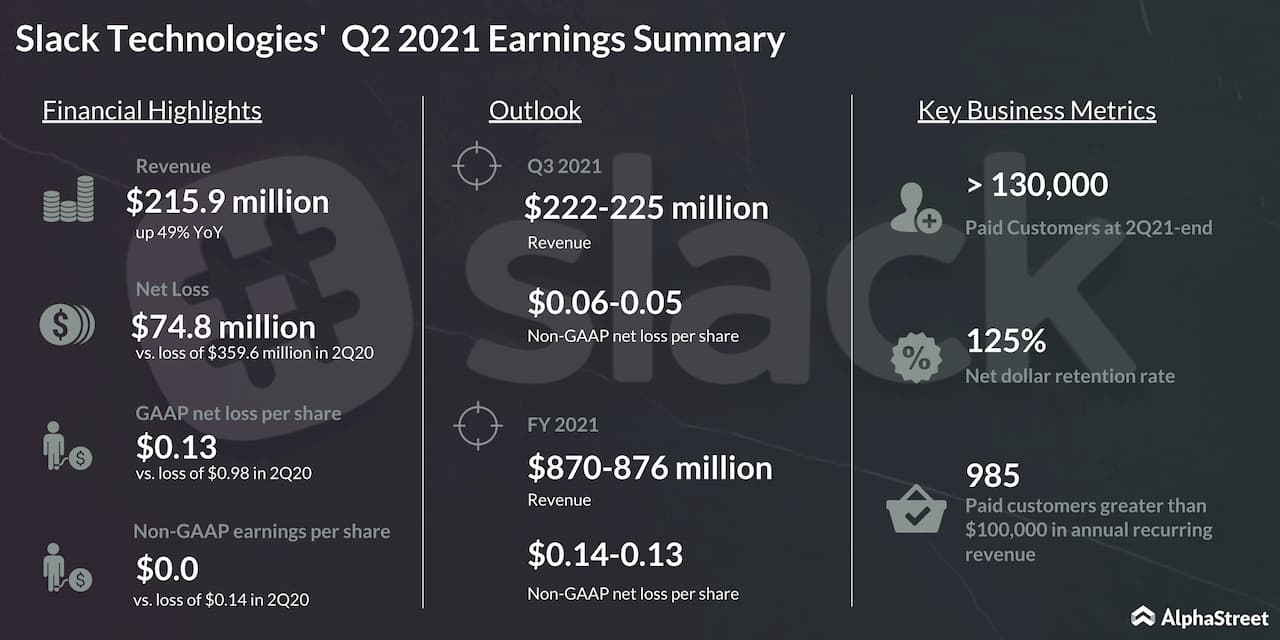 Slack Technologies Q2 2021 Earnings Infographic