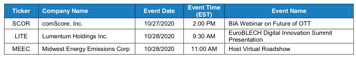 Corporate events to watch week of oct 26