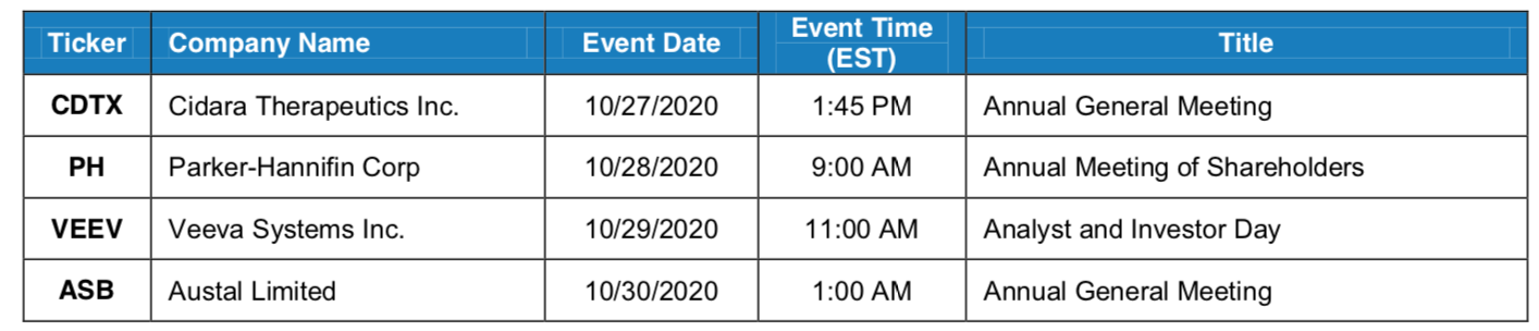 key investor events to watch oct 26