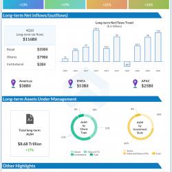 Blackrock Q4 2020 earnings