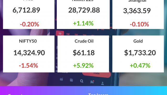 mar 25 pre market report
