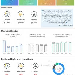 ExxonMobil Q1 2021 earnings